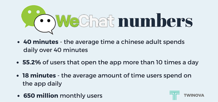 WeChat engagement activity